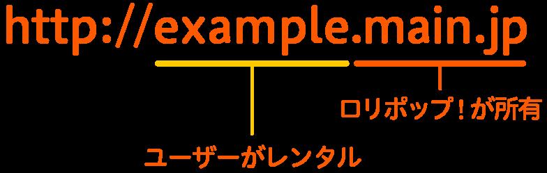 ユーザーがレンタルしている部分はexample.の部分、ロリポップ!が所有しているのはmain.jpの部分